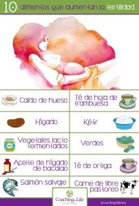 alimentos fertilidad