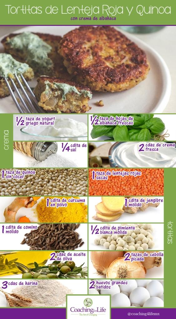 tortitas de lenteja y quinoa