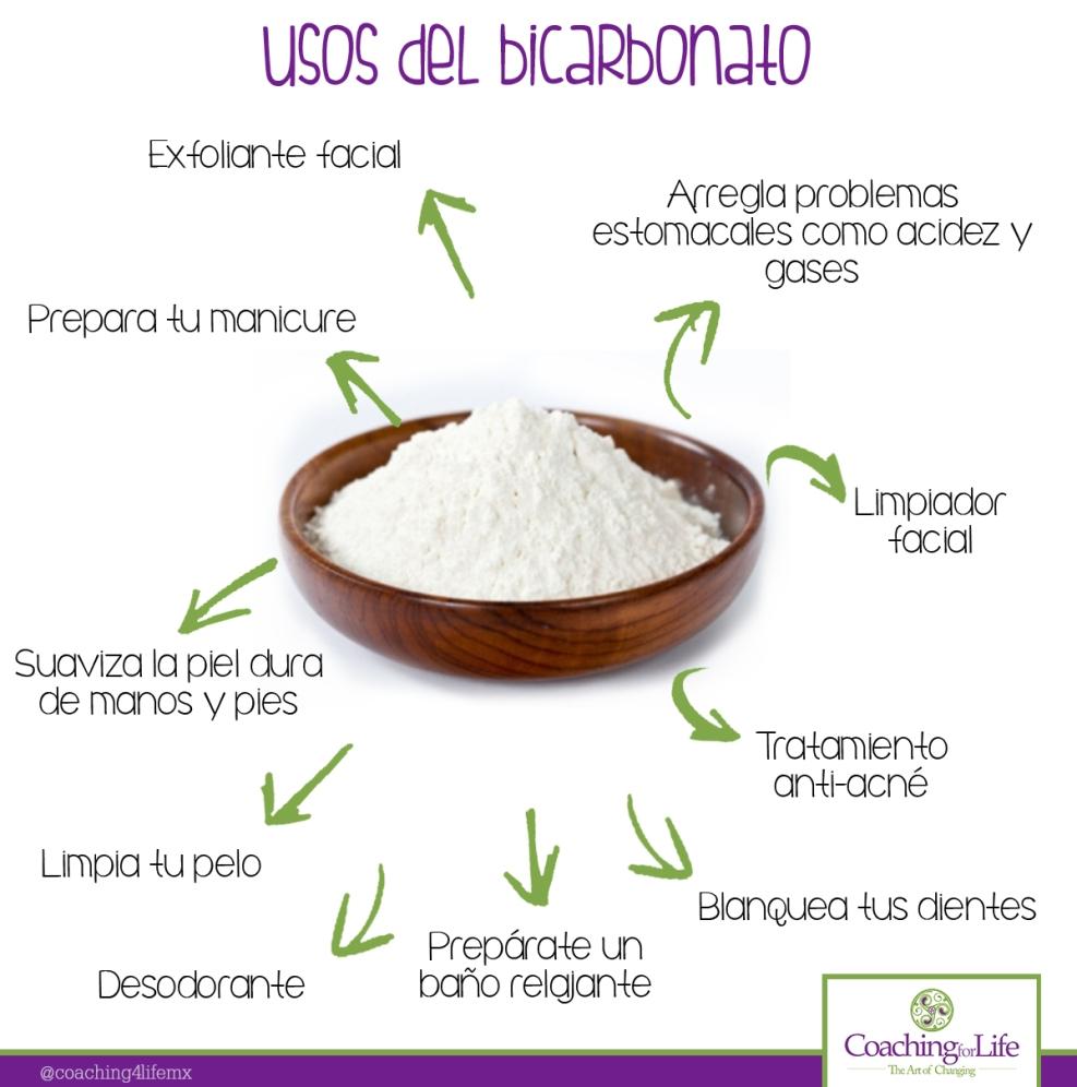 Bicarbonato De Sodio En La Salud Bicarbonato