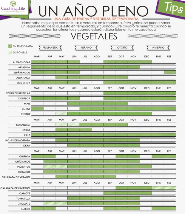 tips2_guía de verduras de temporada